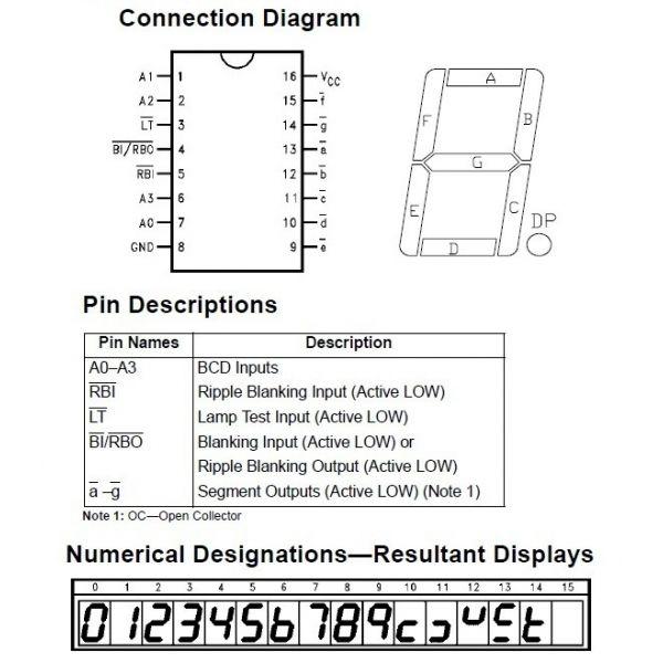 gm hei wiring pin diagram 74ls47 pdf download
